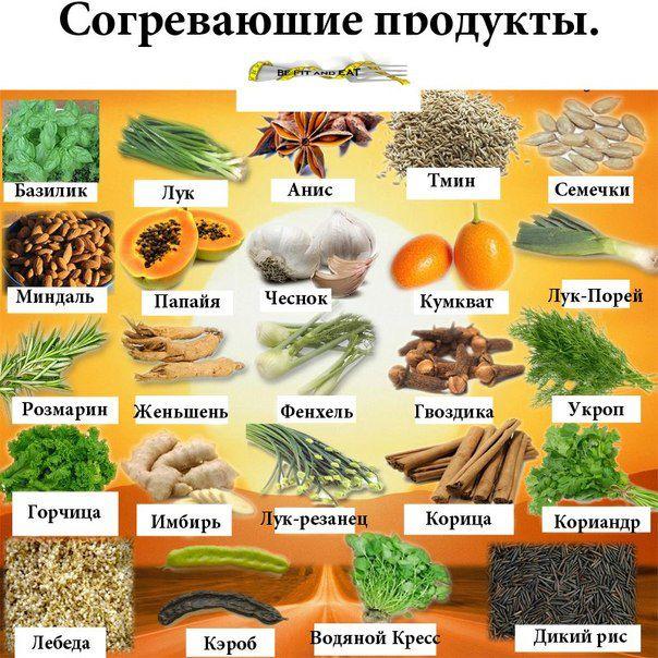Согревающие продукты